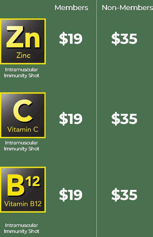 zinc symbol, vitamin c symbol and vitamin b 12 symbol
